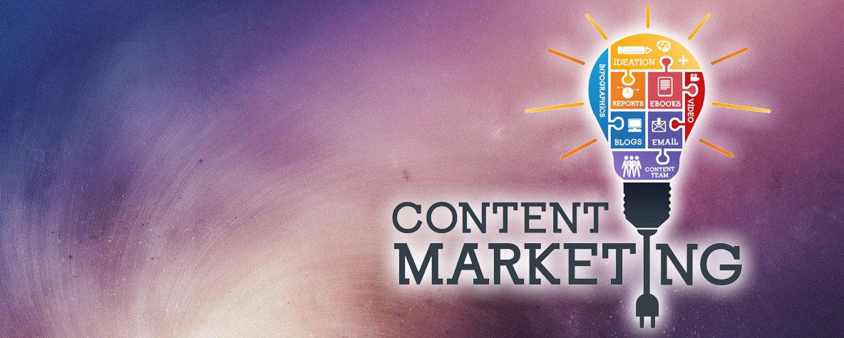 content marketing zyski